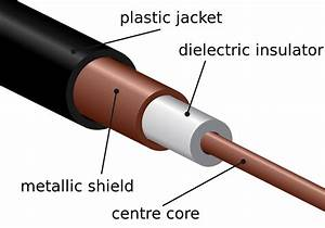 File Coaxial Cable Cutaway Svg