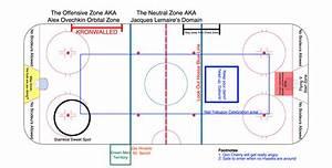 Nhl Hockey Rink Diagram