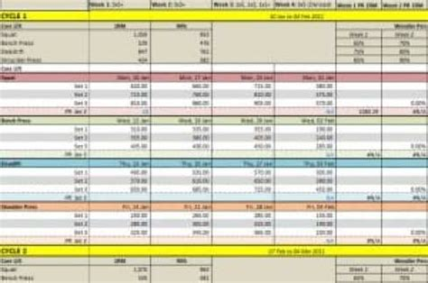 weight training spreadsheet templates excel xlts