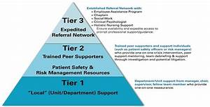 Care For The Caregiver Program Implementation Guide