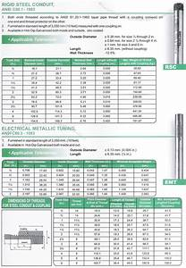 Mcgill Rigid Steel Conduit  Electrical Metallic Tubing Philippines