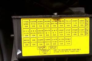 Fuse Box For 2003 Hyundai Elantra  Hyundai  Auto Fuse Box