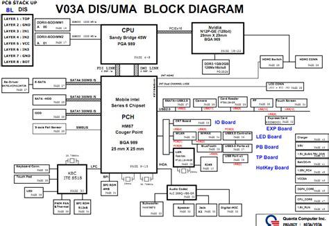 Dell Repair Diagram by Dell Inspiron 17r N7110 Discrete Schematic Quanta R03a