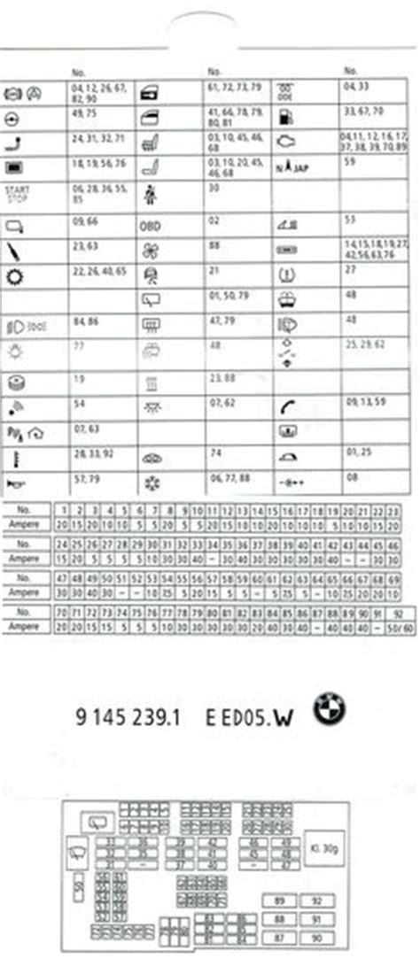 Bmw E92 Fuse Box Diagram by Diagram Bmw