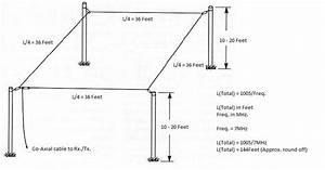 Ham Radio Mipl  Loop Skywire Antenna