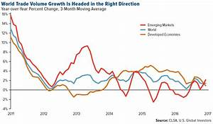 Investor Alert - U.S. Global Investors