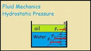 Hydrostatic Pressure On Wall Two Fluids  Pressure Prism Method