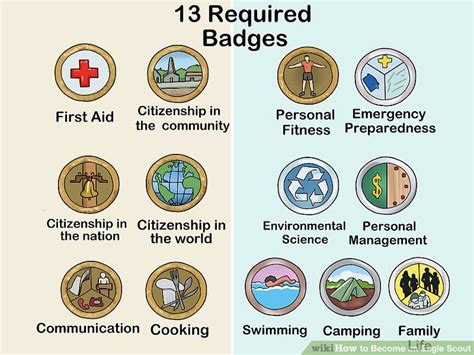 eagle required merit badges how to become an eagle scout 13 steps with pictures wikihow