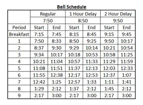 khs bell schedule
