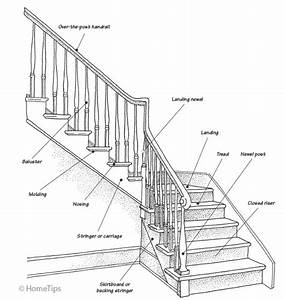 Planning And Building Stairs