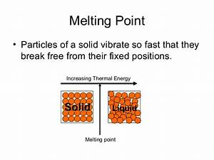 States  Boiling Point  Melting Point