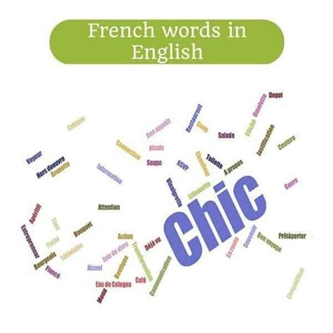 101 French Words You Regularly Use in English | French ...