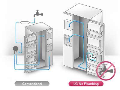 Side By Side Kühlschrank Lg Ohne Wasseranschluss by ทำไมเราต องเล อกใช งานต เย นแอลจ Lg