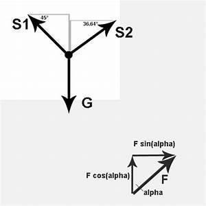 Kräfte Berechnen Winkel : seilkr fte berechnen ~ Themetempest.com Abrechnung