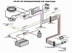 Multi Hp Wiring Diagram 41230 Enotecaombrerosse It