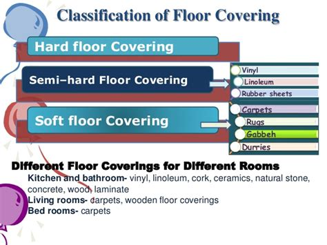 floor covering and their care and maintenance 1