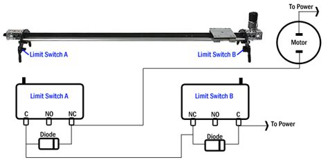 Igus Slider Switch Kit