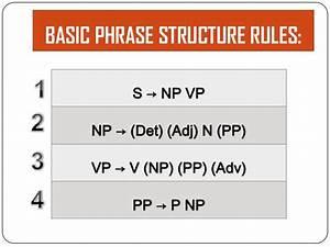 10  Syntax  Syntax  U0026 Phrases