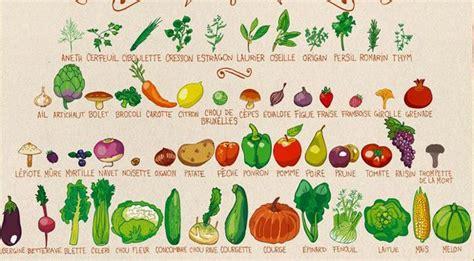 cuisiner une ratatouille fruits et légumes par saison mémo pour faire ses courses