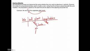 32 How To Diagram Prepositional Phrases
