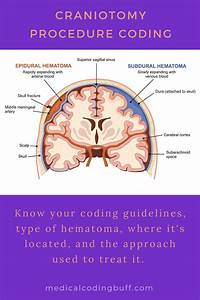 Craniotomy To Evacuate A Hematoma In Cpt
