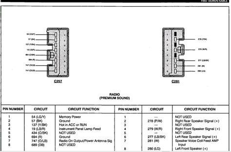 Premium Radio Wiring Diagram 1996 Ford F 150 by 1995 Sho Audio Wiring Help Taurus Car Club Of