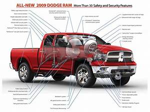 2009 Dodge Ram - Safety Diagram - 1920x1440