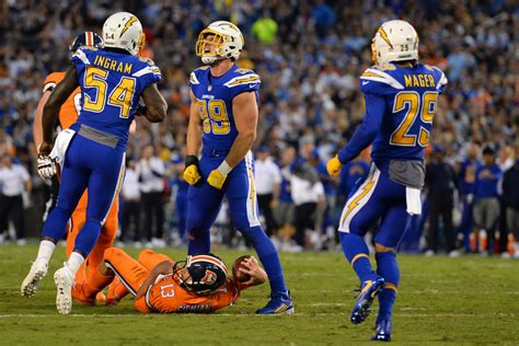 Chargers 53-man Roster Projection 1.0
