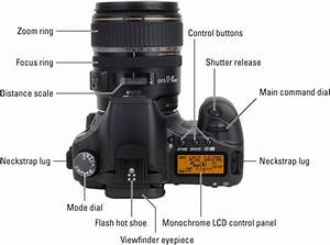 Introduction To Dslr Photography - Part 2
