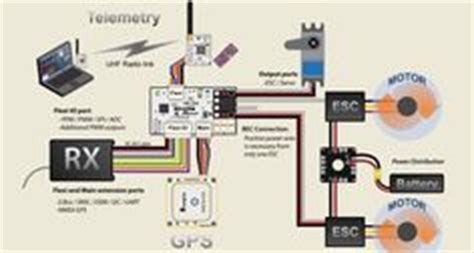 Revo Wiring Diagram by 1000 Images About Openpilot On Distribution