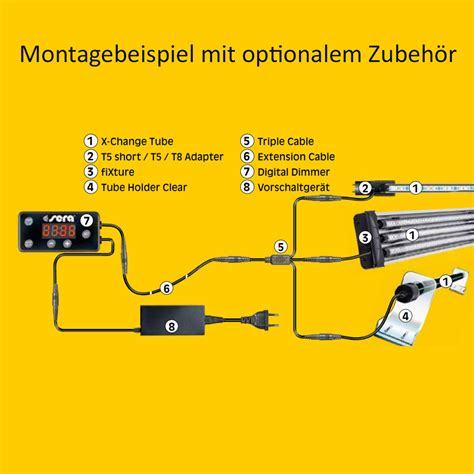 sera led beleuchtung sera led extension cable g 252 nstig kaufen bei zooroyal