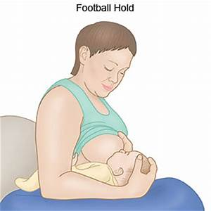 How To Hold And Breastfeed Your Baby - What You Need to Know