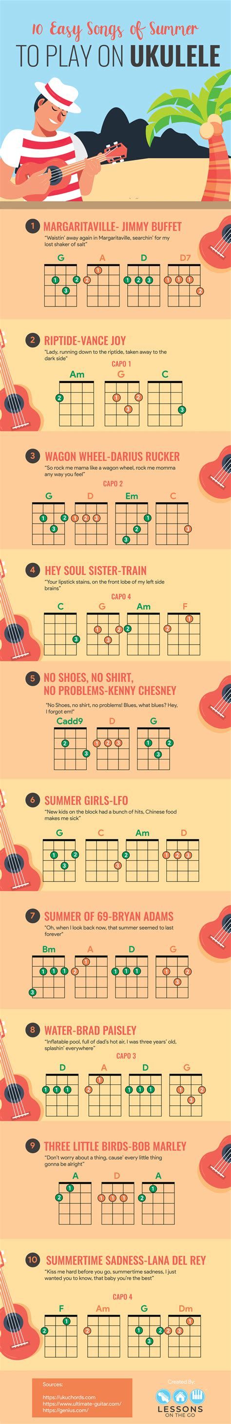 It is a subset of the guitar family of instruments, generally with four strings. 10 Easy Songs of Summer to Play on Ukulele Infographic   Lessons On The Go