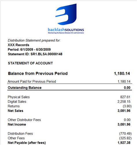 sr1 form exle sr1 features catalogue management software backlash
