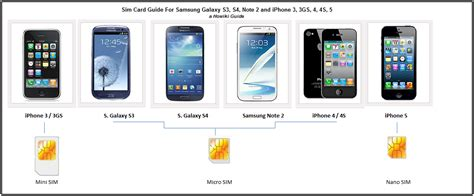 install sim card  battery  samsung galaxy note