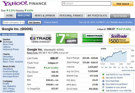 how to read stock how to read a stock quote todayforward