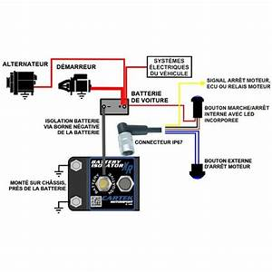 Coupe Circuit Electrique : coupe circuit lectrique cartek xr pour calculateur programmable ~ Melissatoandfro.com Idées de Décoration