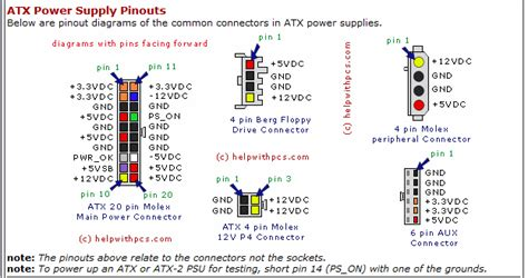 pc power supply wire color code wiring diagram and