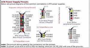 Computer Power Supply Pinout