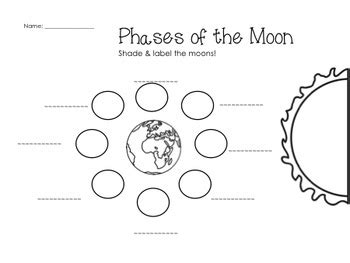 Phases Of The Moon Worksheet Worksheets For All  Download And Share Worksheets  Free On