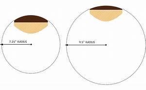 Easiest Way To Understand Fingerboard Radius