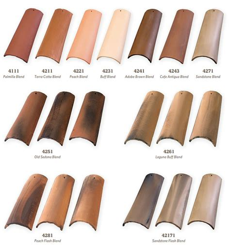 Redlands Clay Tile Icc by Redland Clay Tile Movil Site