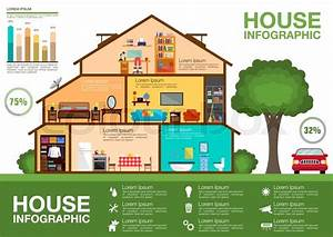 Eco Friendly Home Infographic With