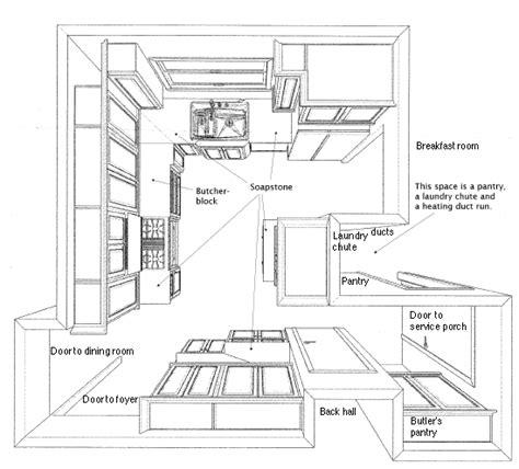 kitchen design floor plans small kitchen design layout ideas afreakatheart