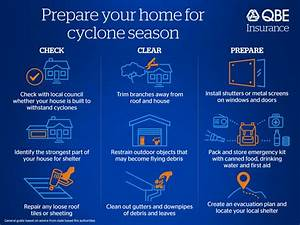 Our Guide To Preparing For A Cyclone