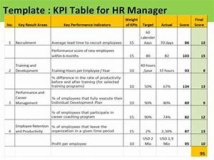 outstanding kpi template sample gallery resume ideas With it kpi template