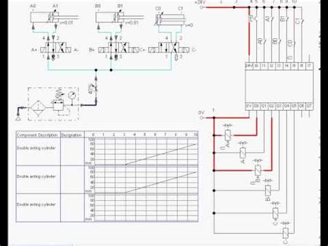 logic module festo fluid sim youtube