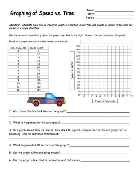 calculating speed worksheet middle school worksheets for