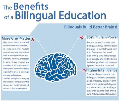 bilingual education english  kids