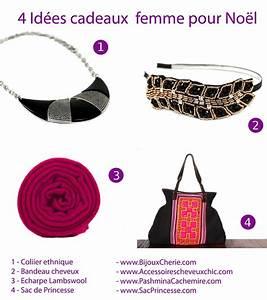 Idée Cadeau 40 Ans Femme : id e cadeau no l pour femme ~ Teatrodelosmanantiales.com Idées de Décoration